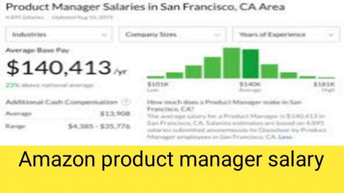Amazon product manager salary Amazon